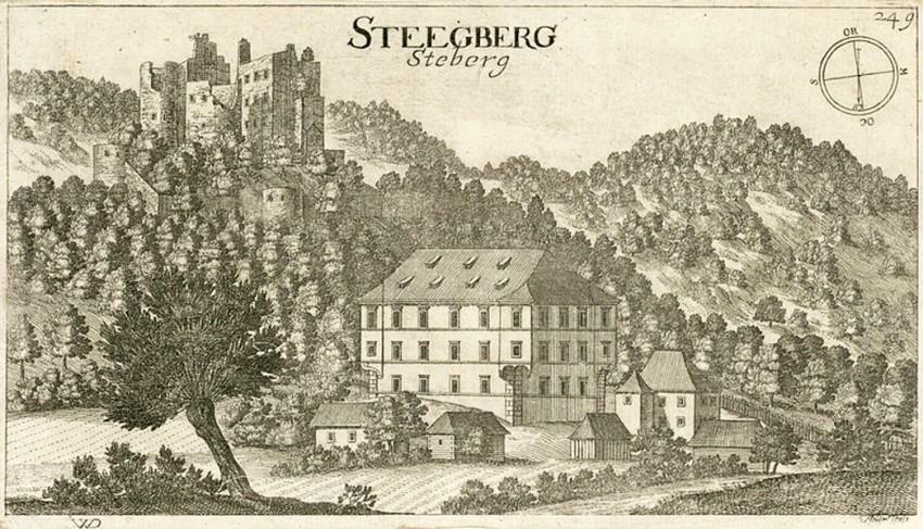 Šteberški-grad-(Valvasor)